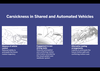 Carsickness in shared and automated vehicles