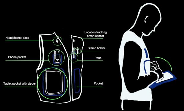 Redesign of the high-visibility vest, Ivelina Gadzheva